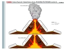 Basteln Vulkan 4
