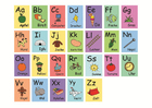 Bilder Alphabet - Deutsch 2