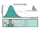 Bild Abflachen der Kurve 1