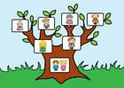 Bild Familienstammbaum