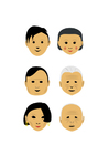 Bild Gesichter