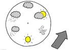 Bild Wetterkalender