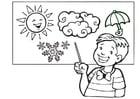 Malvorlage  das Wetter