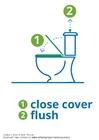 Malvorlage  die Toilette spülen