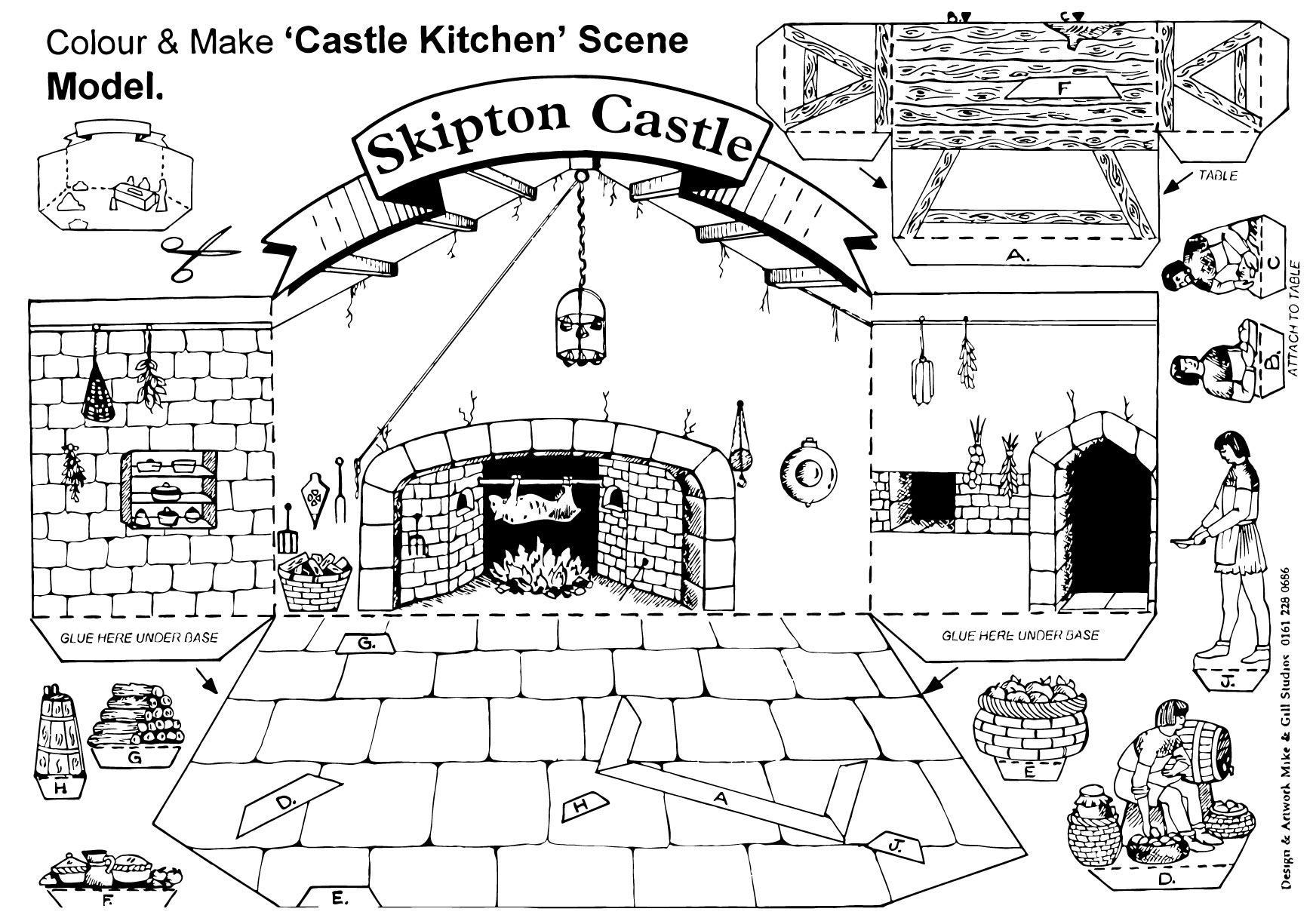 Malvorlage Küche Schloss Skipton | Ausmalbild 14905.