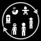 Malvorlage  Lebenszyklus
